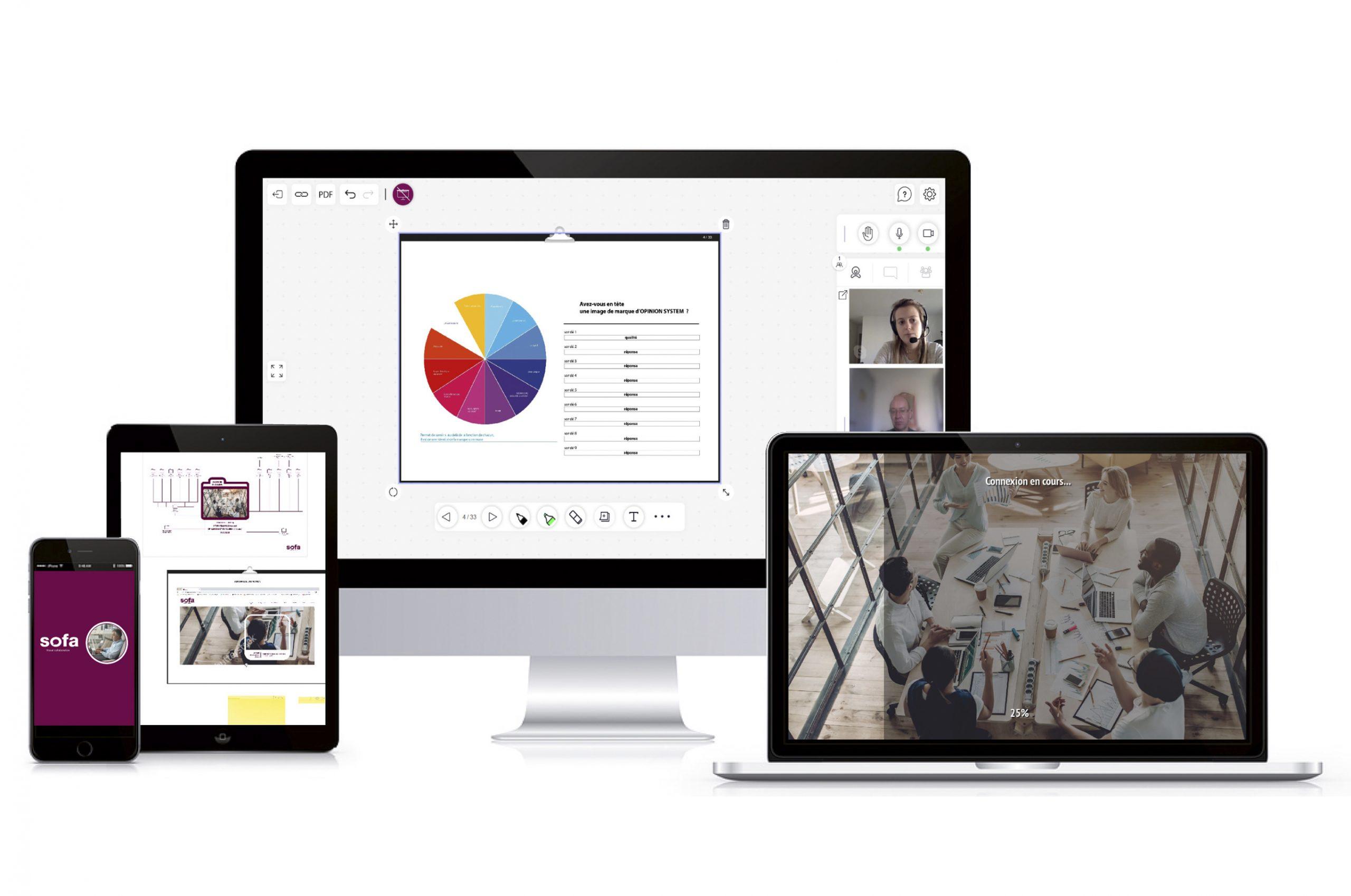 Solutions digitales multi-écrans
